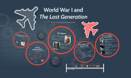 Copy of World War I and The Lost Generation