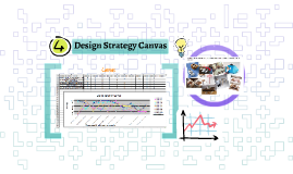 Design Strategy Canvas