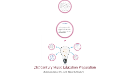 21st Century Music Education Preparation