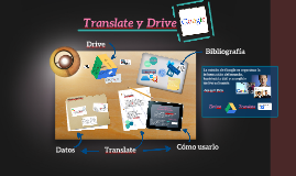 Copy of Translate y Drive