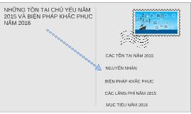 Copy of NHỮNG TỒN TẠI CHỦ YẾU NĂM 2015