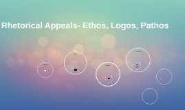 Rhetorical Appeals- Ethos, Logos, Pathos