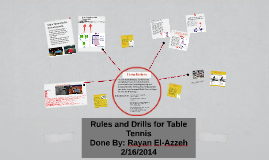 Copy of Table Tennis Rules and Scoring!