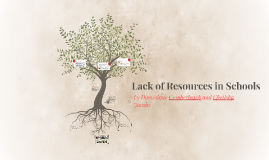 Lack Of Resources Stock Photos. Royalty Free Lack Of Resources ...