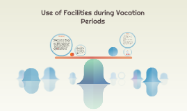 Use of Facilities during Vacation Periods