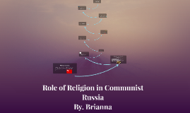 Role of Religion in Communist Russia