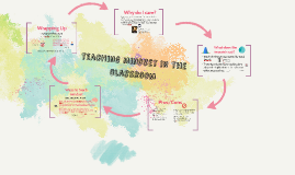 teaching mindset in the classroom