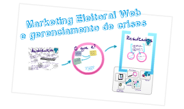 Marketing Eleitoral na Web-bcyou