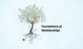 Foundations of Relationships
