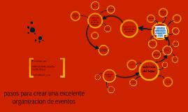 Copy of pasos para crear una excelente organizacion de eventos