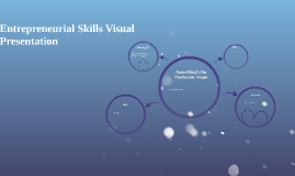 Entrepreneurial Skills Visual Presentation