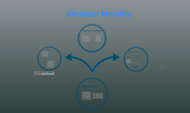 Christian Morality(group 1- WHO AM I?)