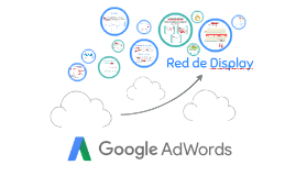 Red de Display de AdWords