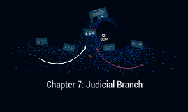 Chapter 8: Federal Court System