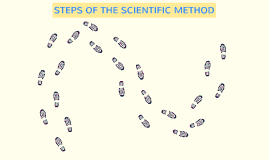 Steps of The Scientific Method - 8th Grade Science