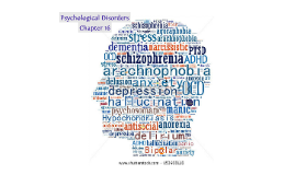 Chp. 16 Psychological Disorders