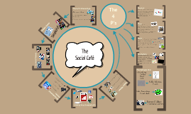 BUS130 Social Cafe Marketing Plan