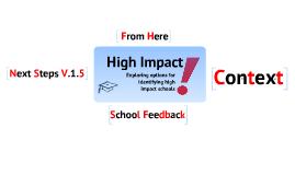 Copy of High Impact Discussion Prezi