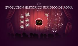 EVOLUCIÓN HISTORICO JURÍDICO DE ROMA