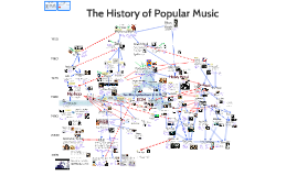 The History of Popular Music