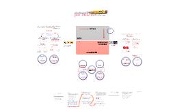 Por escrito: planificación y diseño de proyectos