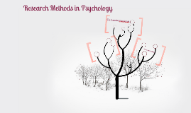 Copy of Research Methods of Psychology