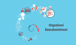 Copy of Organisasi Kemahasiswaan