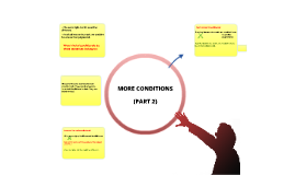 MORE CONDITIONS 2 (A06)