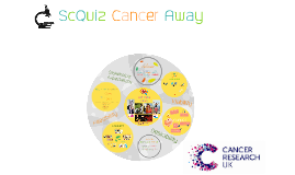 ScQuiz Cancer Away