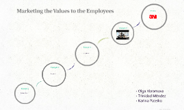 Marketing the Values to the Employees