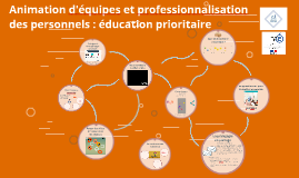 Animation d'équipes et professionnalisation des personnels : éducation prioritaire