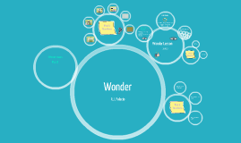 Copy of Wonder Lesson Prezi