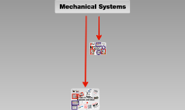 Sci 8- Topics 4-5 Mechanical Systems