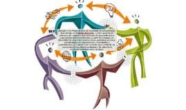 Basado en la Pregunta Guía de la Unidad de Competencia: Apre