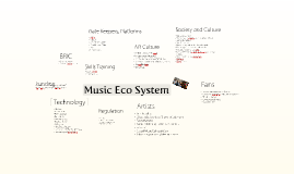 FML 01 Music Eco System