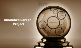 Amanda's Career Project