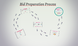 Bid Preparation Process