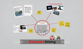 Distracted Driving- Prezi by Will and Devyn