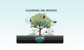Classroom 20% Projects