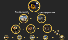 Istoria muzicii - epoci și perioade