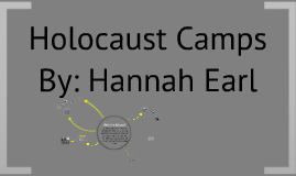Holocaust Camps