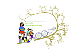NCBTS-Social Regard for Learning