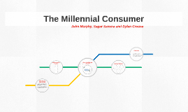 Copy of The Millennial Consumer