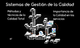 Copy of Sistemas de Gestion de Calidad