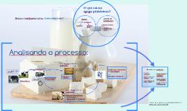 Prcedência do leite