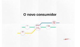 Pós em Assessoria de Comunicação e Marketing - FAG: O novo consumidor