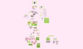 Copy of Proyecto de ley Desarrollo Rural