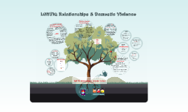 LGBTIQ Relationships and DV - 27 November 2015