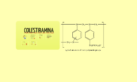 Copy of Colestiramina, Ezetimibe y Omega 3