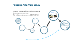 Copy of Process Essay